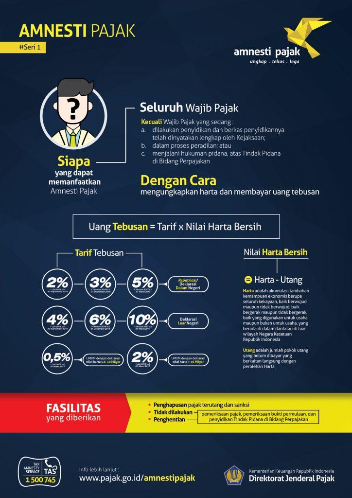 Infografis-TA-Seri-1---A4
